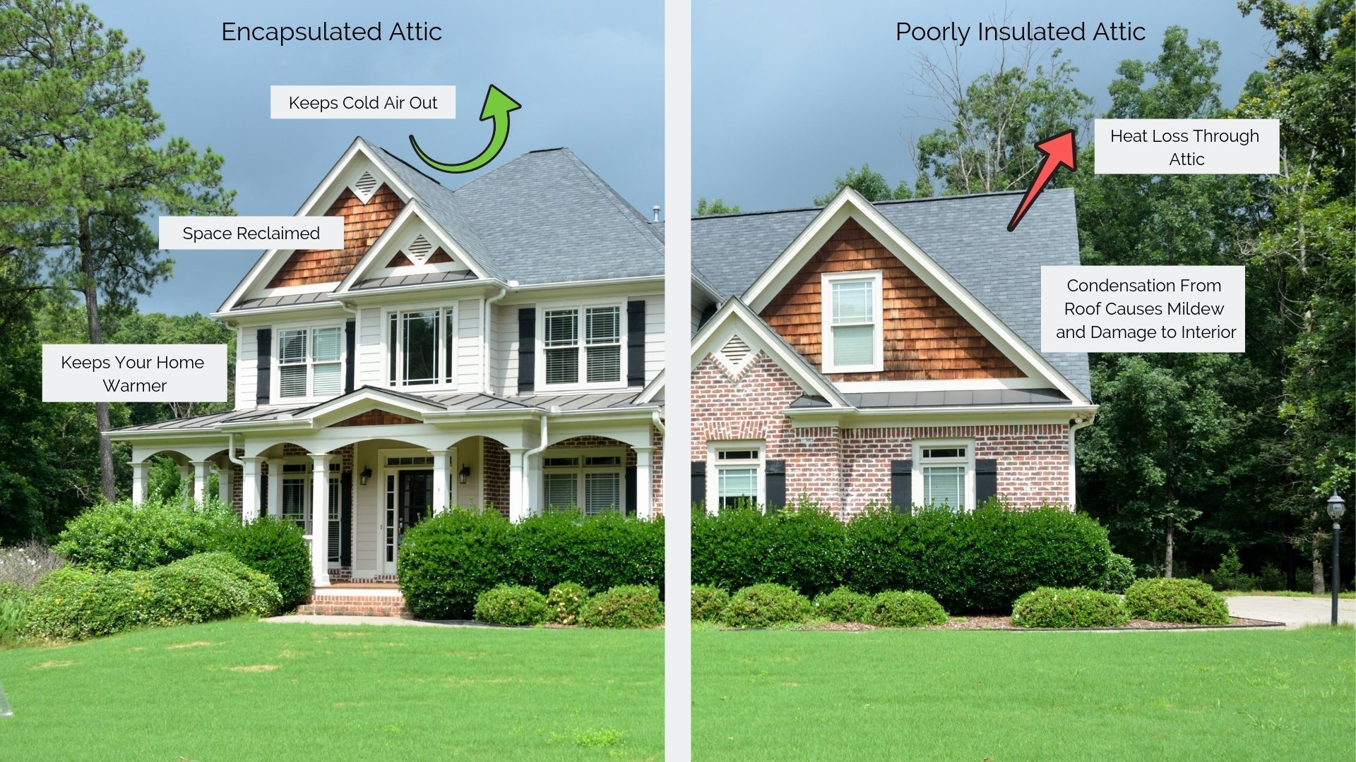 Diagram Comparing Home With or Without Attic Encapsulation